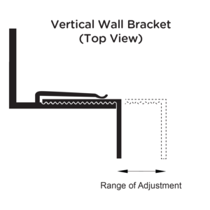 Monarch Metal Cladding and Rain Screen Systems - Wall Bracket Vertical Rails - Top View